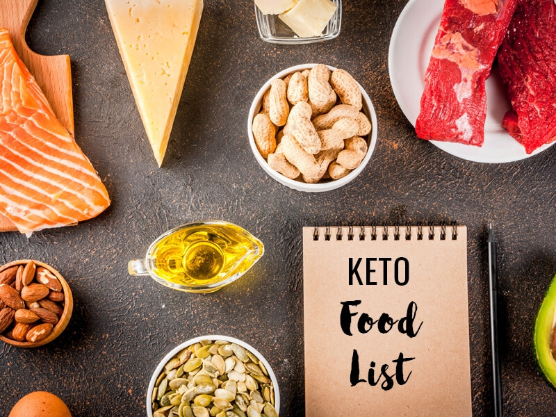 Keto food on a table with a notepad -  salmon, cheddar cheese, peanuts, butter, read meat, avocado, pepitas, olive oil, almonds, egg