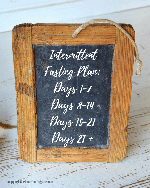 Blackboard showing plan for Intermittent Fasting