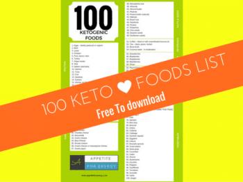 100 ketogenic foods list