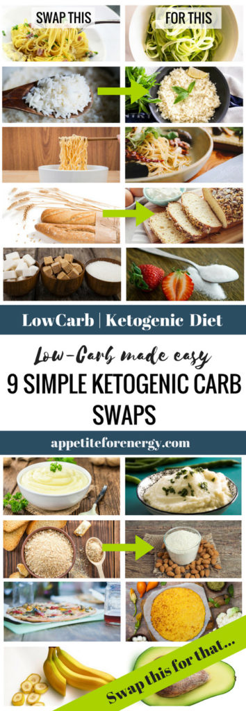 Chart showing foods that can be swapped for high carb foods like pasta