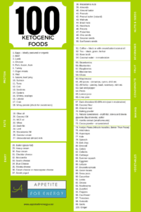 List of 100 keto foods 1 to 100