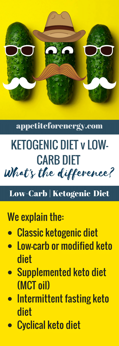 This post explains the most common types of low-carb diets and how they differ in terms of carbohydrate allowance and benefits. Read on to discover other variations of the diet and which one is best for you.  Low-carb diet | ketogenic diet | intermittent fasting| keto diet weight loss | bulletproof coffee| MCT oil | how to use MCT oil | Atkins diet #IntermittentFasting #whatistheketodiet #ketogenicdiet #typesofketodiet #lowcarbdiet