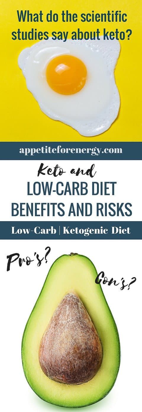Find out the pro's and con's of the low-carb diet... this post looks at scientific research and studies to help you make an informed decision. FOLLOW us for more guides like this. PIN and CLICK through to read the article! Low-carb diet benefits and risks | ketogenic diet studies| keto diet weight loss | weight loss plateau | #LowCarbDietBenefitsRisks #KetogenicDietStudies #IsKetoHealthy