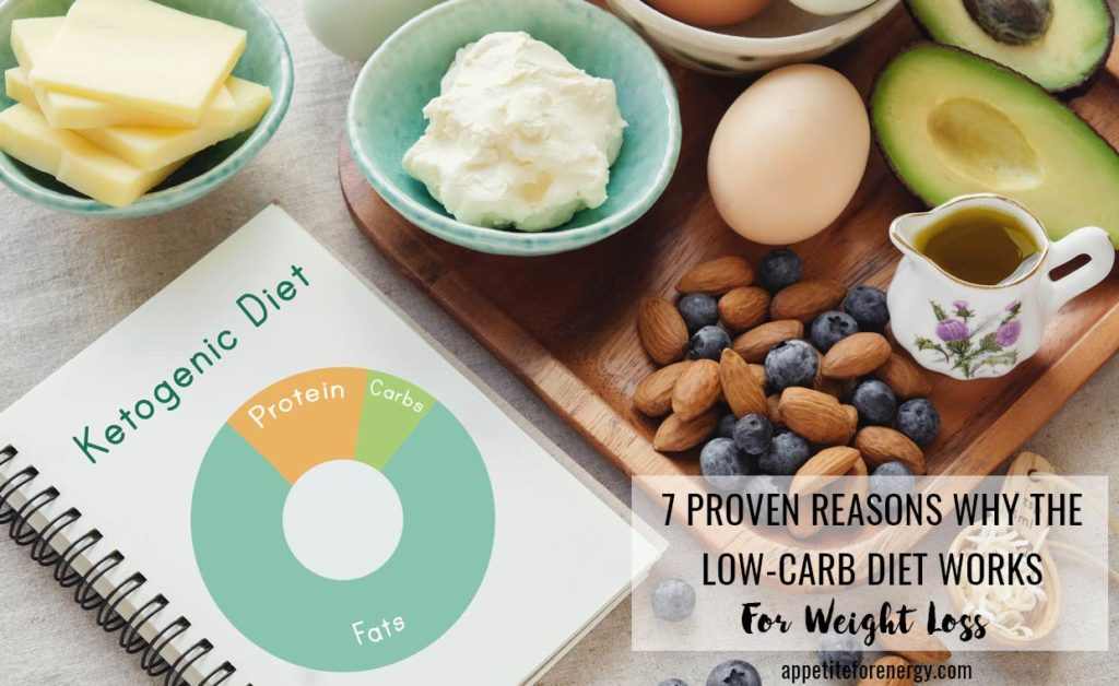 7 Proven Reasons Why Low-Carb Diets Work For Weight Loss