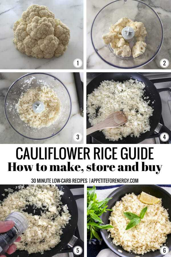 Collage showing 6 steps to making cauliflower rice. Whole cauliflower, florets in food processor, blitzed in food processor, cooking rice in skillet, adding salt and pepper, the finished rice in pan with lemon & mint.