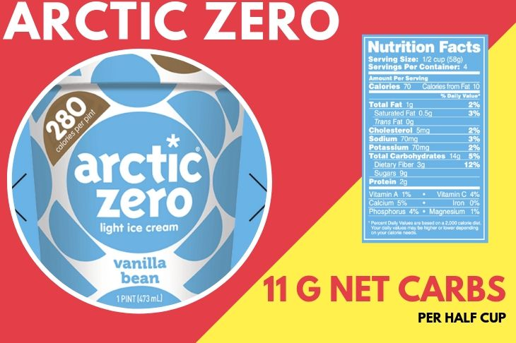 ARTIC ZONE Ketogenic Ice-cream pint and nutrition panel