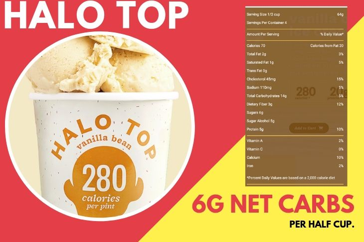 Halo Top Ice-cream pint and nutrition panel