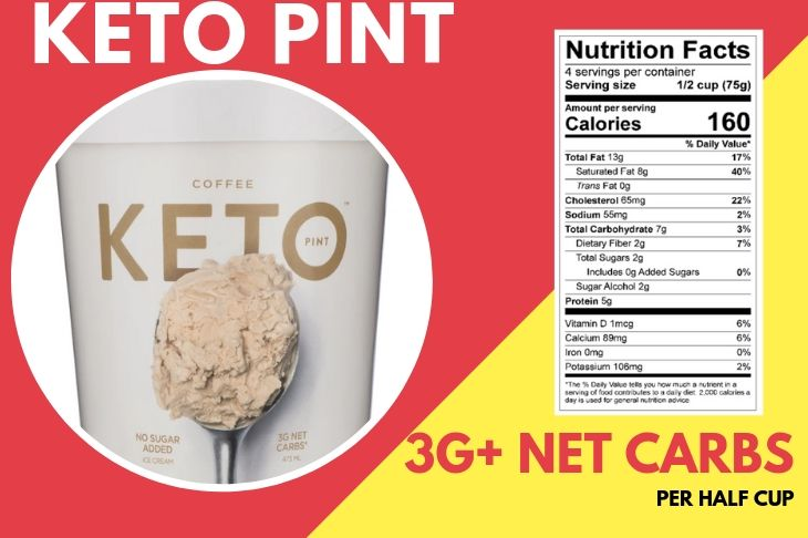 Keto Pint Ketogenic Ice-cream pint and nutrition panel