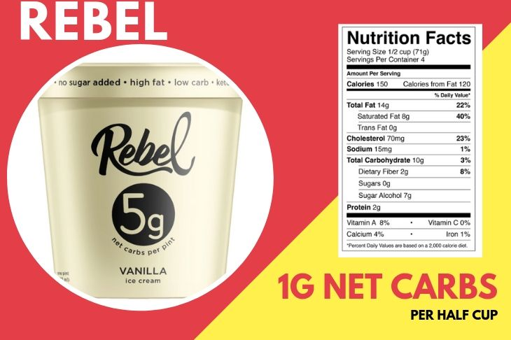 Rebel Ketogenic Ice-cream pint and nutrition panel
