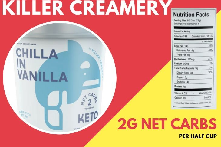 The Ultimate Guide To Ketogenic Ice-Cream Brands | Appetite