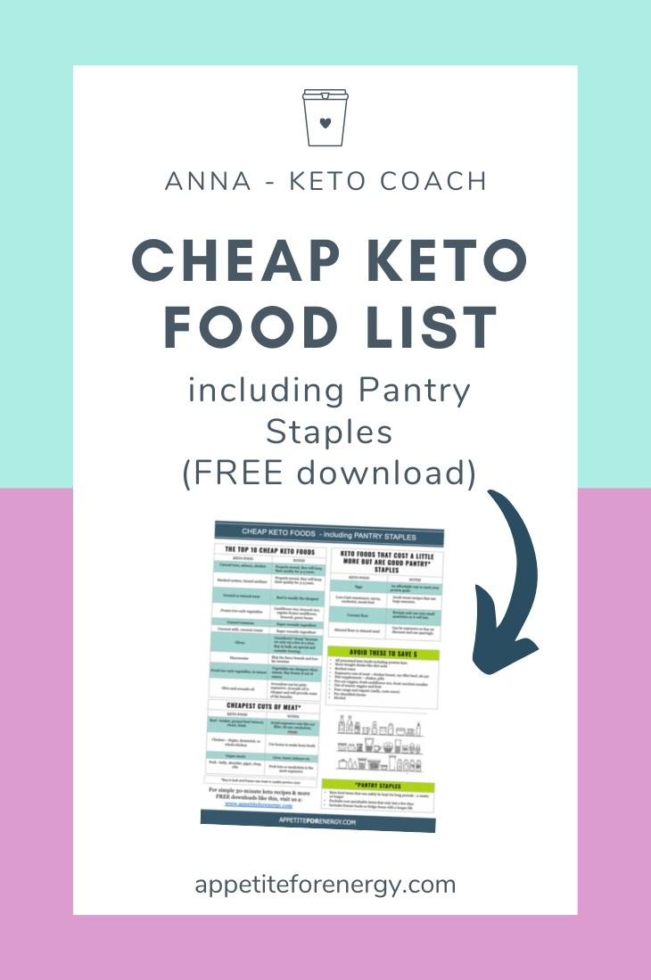 Graphic showing image of PDF download cheap keto foods list