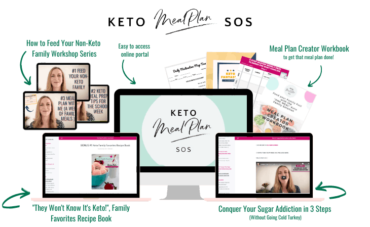 Digital mockup on Pcs and Ipads of Keto Meal Plan SOS Course