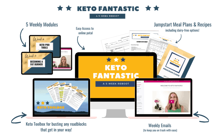 Digital mockup on Pcs and Ipads of Keto Fantastic Course